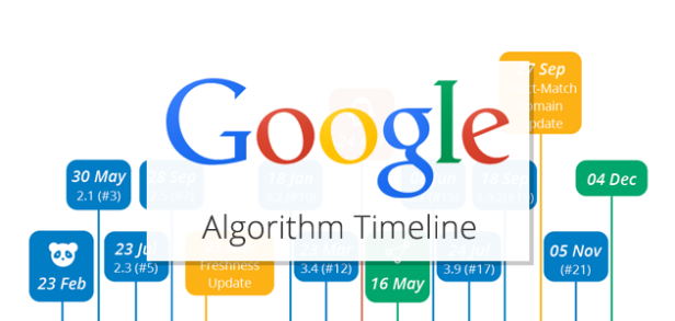 Google's Algorithms And SEO – Understanding The Connection Between The Two